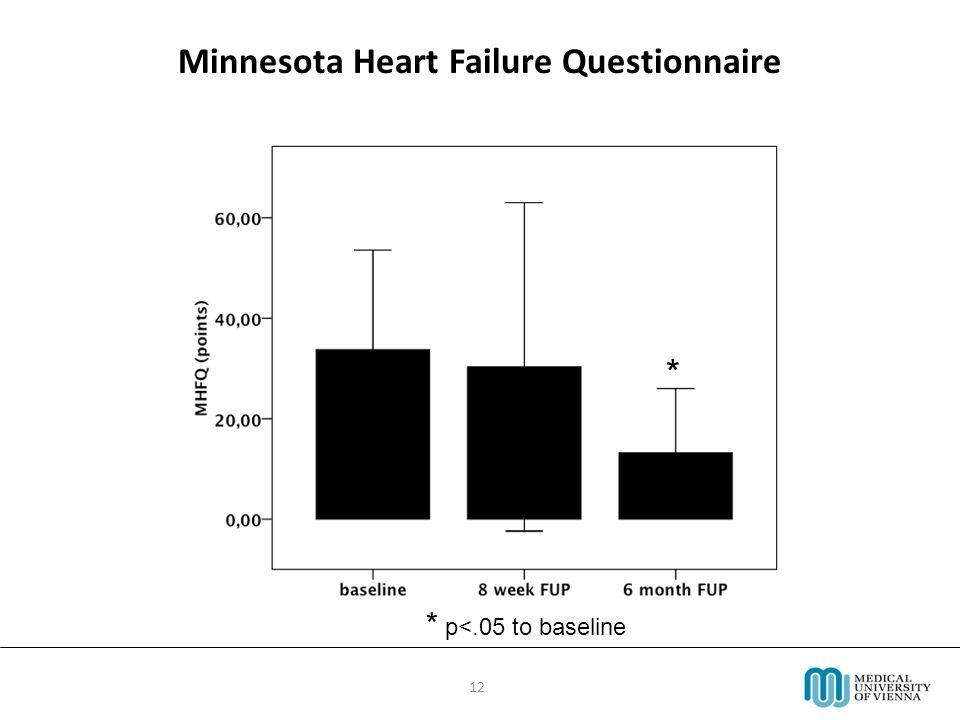 12 Minnesota Heart Failure Questionnaire * p<.05 to baseline *