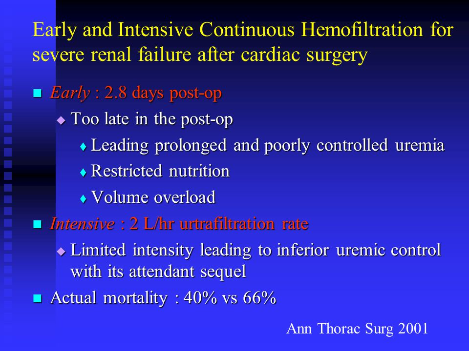 Early and Intensive Continuous Hemofiltration for severe renal failure after cardiac surgery Early : 2.8 days post-op Early : 2.8 days post-op  Too l
