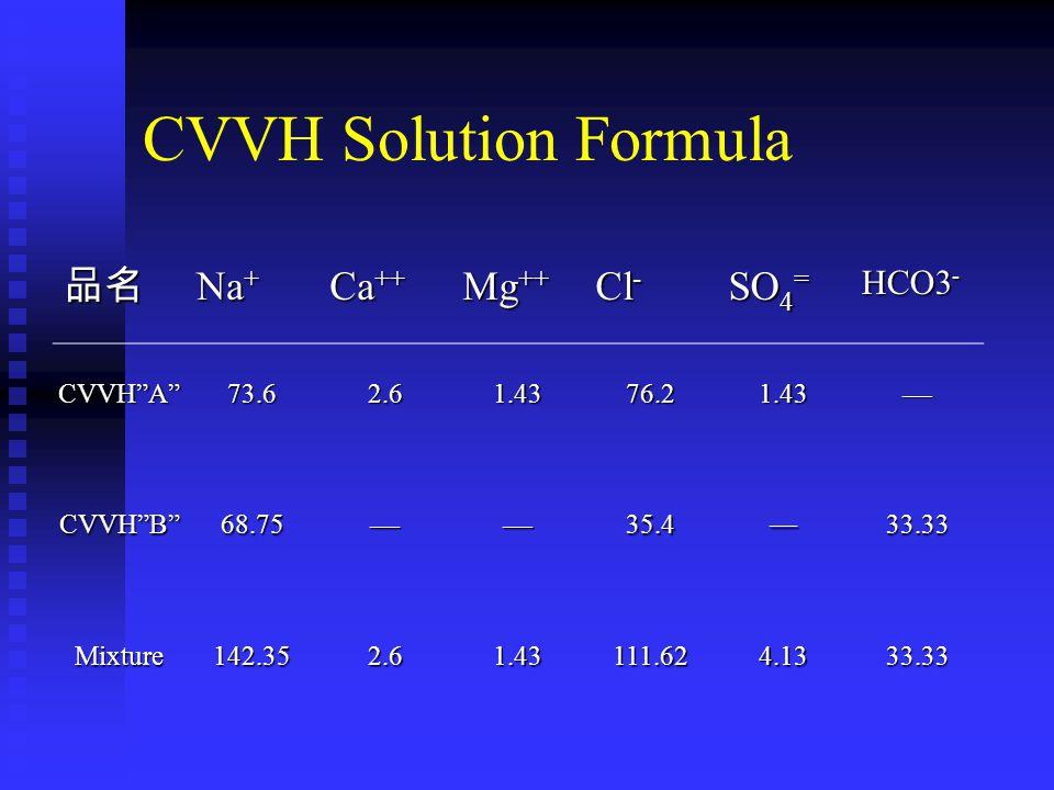 "CVVH Solution Formula 品名 Na + Ca ++ Mg ++ Cl - SO 4 = HCO3 - CVVH""A""73.62.61.4376.21.43 CVVH""B""68.7535.4—33.33 Mixture142.352.61.43111.624.1333.33"