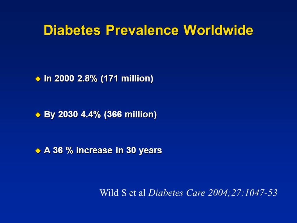 Diabetes Prevalence Worldwide  In 2000 2.8% (171 million)  By 2030 4.4% (366 million)  A 36 % increase in 30 years Wild S et al Diabetes Care 2004;