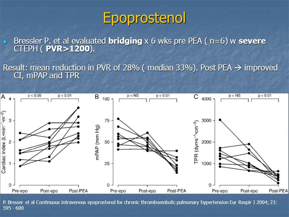Epoprostenol Bressler P.