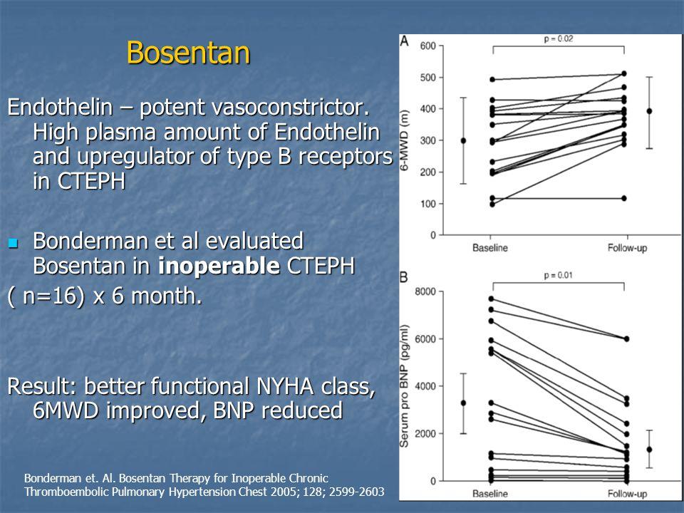 Bosentan Endothelin – potent vasoconstrictor.