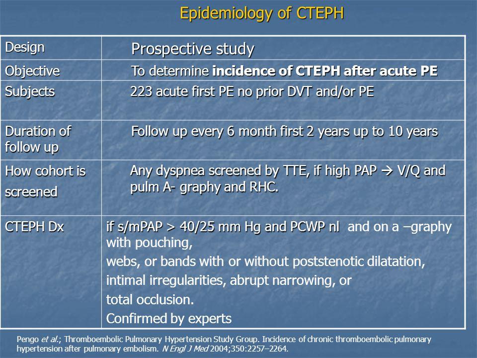 Ventriculo - atrial shunts ( OR 13, 95% CI, 2.5 – 129) Ventriculo - atrial shunts ( OR 13, 95% CI, 2.5 – 129) Chronic inflammatory Disorders ( IBD and OM) (OR 6.7, 95% CI 7.9 – 8.832.0) Chronic inflammatory Disorders ( IBD and OM) (OR 6.7, 95% CI 7.9 – 8.832.0) Bonderman D, et al.