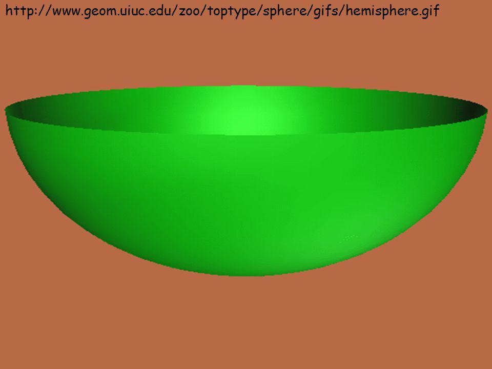 http://www.geom.uiuc.edu/zoo/toptype/sphere/gifs/hemisphere.gif
