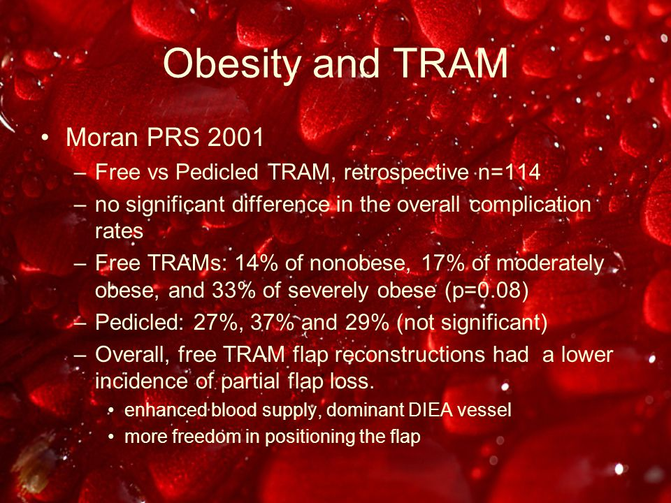 Obesity and TRAM Moran PRS 2001 –Free vs Pedicled TRAM, retrospective n=114 –no significant difference in the overall complication rates –Free TRAMs: 14% of nonobese, 17% of moderately obese, and 33% of severely obese (p=0.08) –Pedicled: 27%, 37% and 29% (not significant) –Overall, free TRAM flap reconstructions had a lower incidence of partial flap loss.