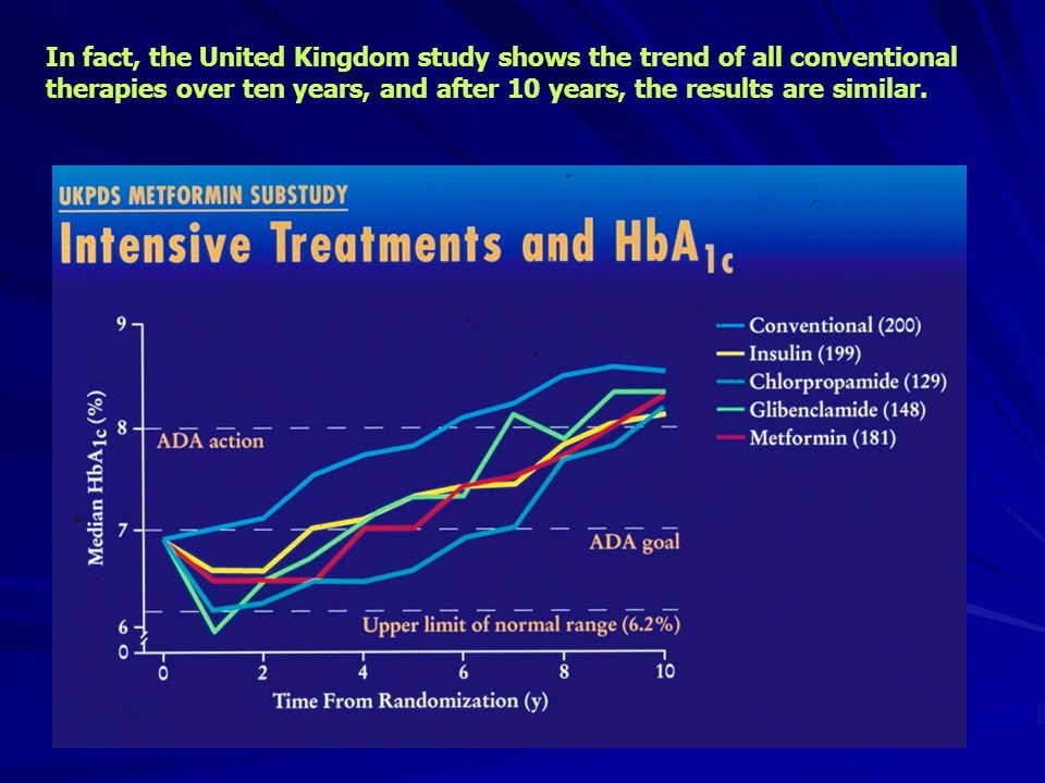 In fact, the United Kingdom study shows the trend of all conventional therapies over ten years, and after 10 years, the results are similar.