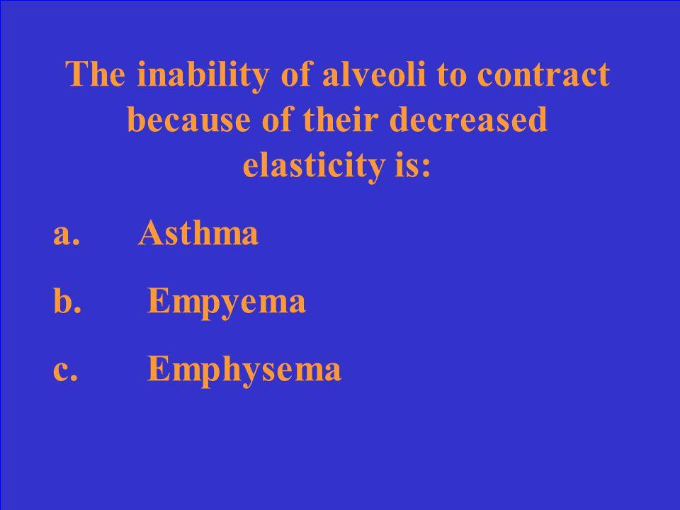 B. Anosmia