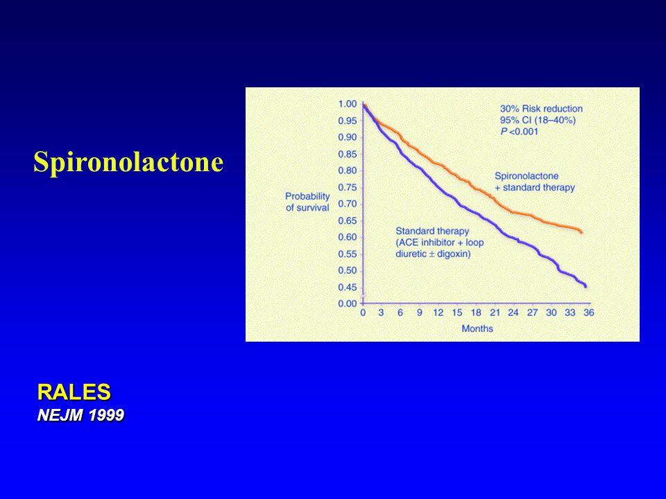Spironolactone RALES NEJM 1999