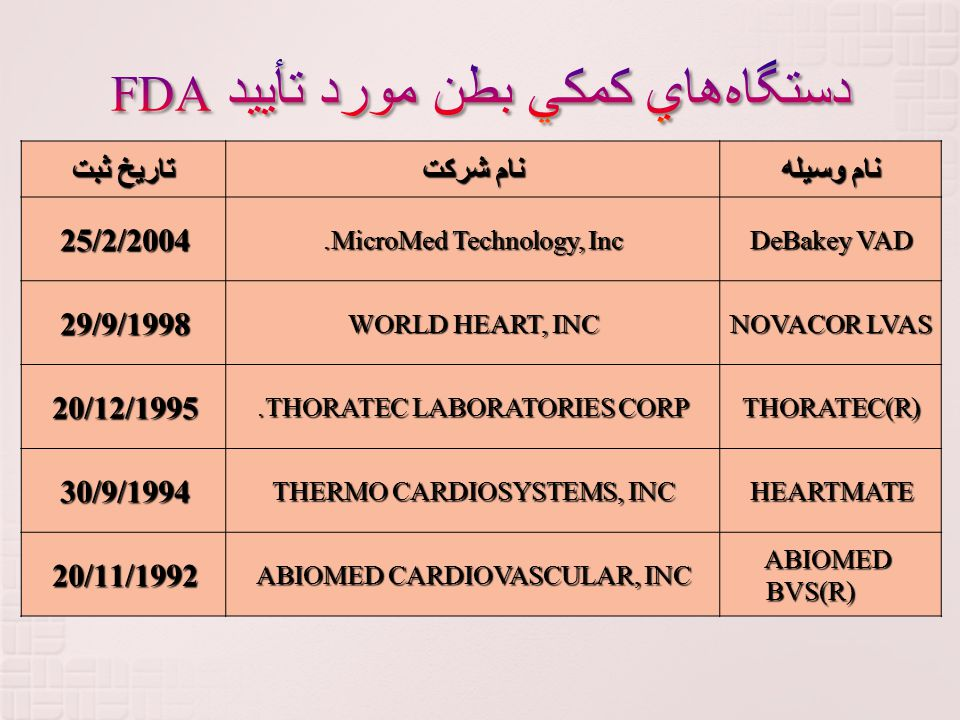 نام وسيله نام شركت تاريخ ثبت DeBakey VAD MicroMed Technology, Inc. 25/2/2004 NOVACOR LVAS WORLD HEART, INC 29/9/1998 THORATEC(R) THORATEC LABORATORIES
