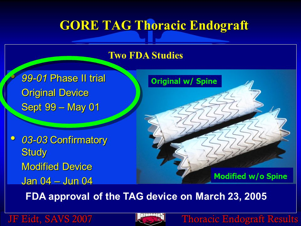 JF Eidt, SAVS 2007 Thoracic Endograft Results 99-01 Phase II trial 99-01 Phase II trial Original Device Sept 99 – May 01 GORE TAG Thoracic Endograft 0