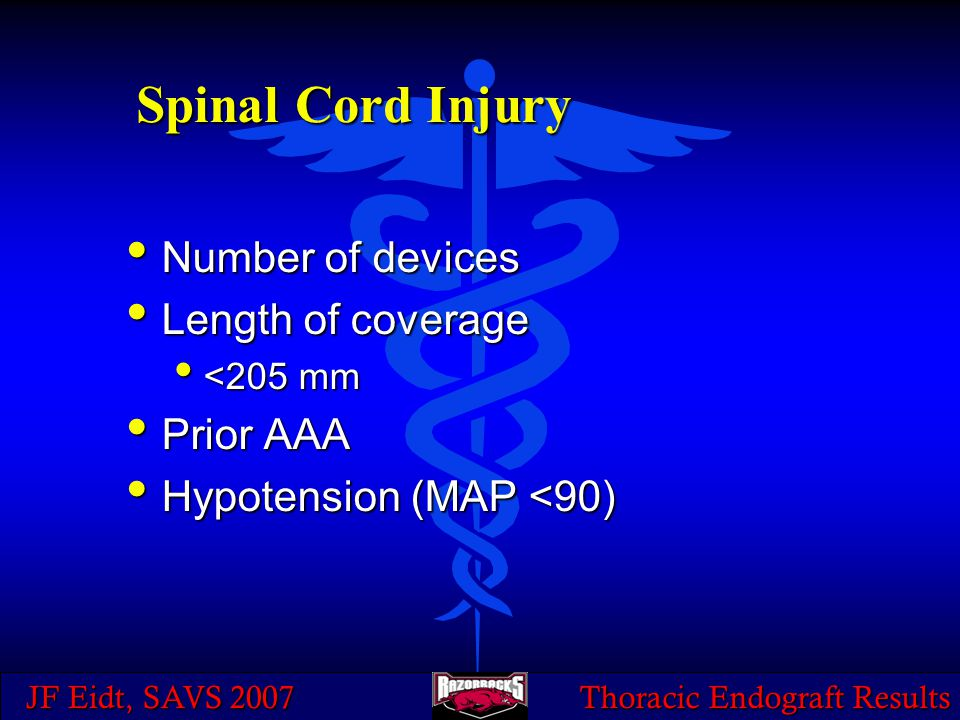 JF Eidt, SAVS 2007 Thoracic Endograft Results Spinal Cord Injury Number of devices Number of devices Length of coverage Length of coverage <205 mm <20