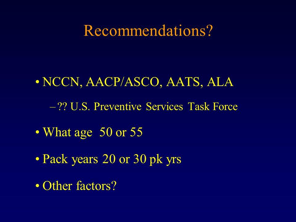 Recommendations. NCCN, AACP/ASCO, AATS, ALA – . U.S.