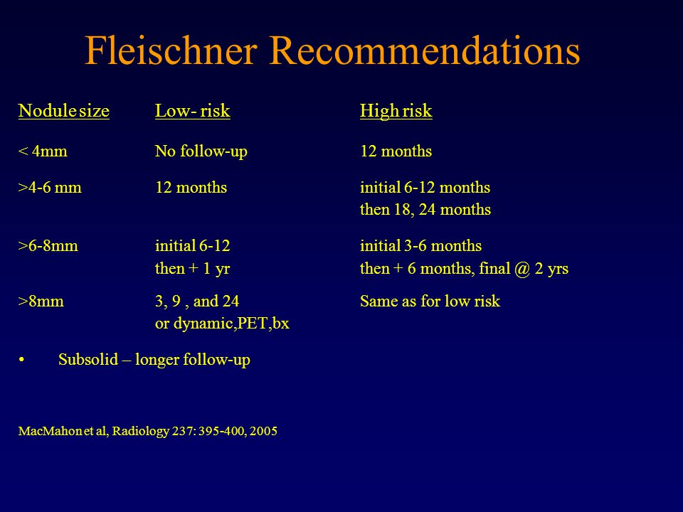Fleischner Recommendations Nodule sizeLow- riskHigh risk < 4mmNo follow-up12 months >4-6 mm12 monthsinitial 6-12 months then 18, 24 months >6-8mminitial 6-12initial 3-6 months then + 1 yrthen + 6 months, final @ 2 yrs >8mm3, 9, and 24Same as for low risk or dynamic,PET,bx Subsolid – longer follow-up MacMahon et al, Radiology 237: 395-400, 2005