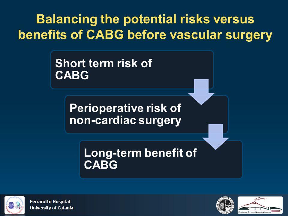 Ospedale Ferrarotto Università di Catania Balancing the potential risks versus benefits of CABG before vascular surgery Short term risk of CABG Periop