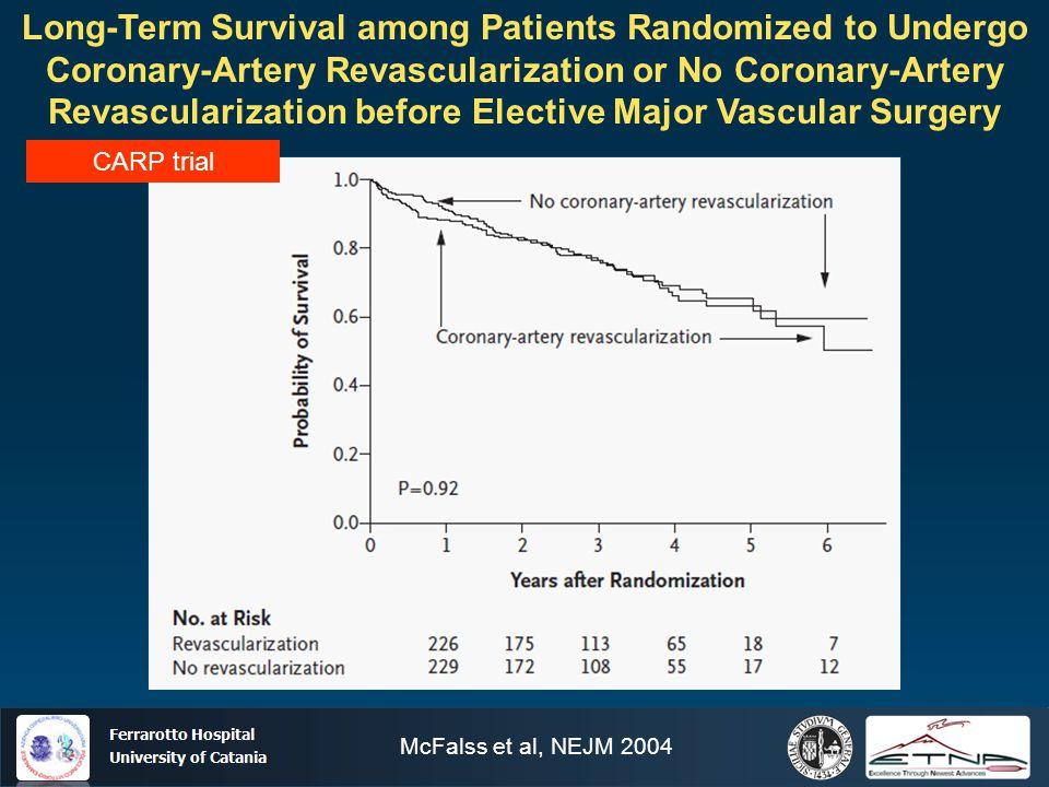 Ospedale Ferrarotto Università di Catania McFalss et al, NEJM 2004 Long-Term Survival among Patients Randomized to Undergo Coronary-Artery Revasculari