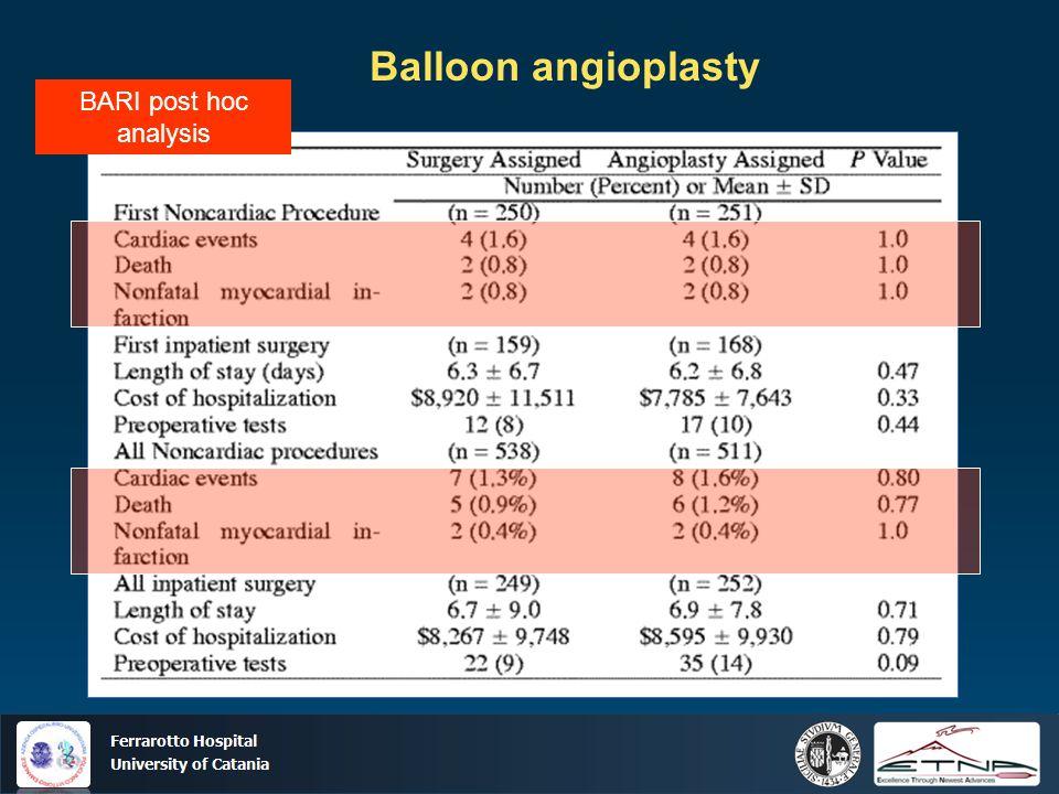Ospedale Ferrarotto Università di Catania Balloon angioplasty BARI post hoc analysis