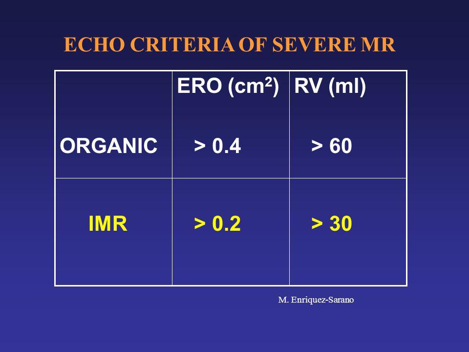Restrictive Mitral Annuloplasty: two sizes under