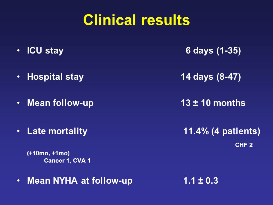 Clinical results ICU stay 6 days (1-35) Hospital stay 14 days (8-47) Mean follow-up 13 ± 10 months Late mortality 11.4% (4 patients) CHF 2 (+10mo, +1mo) Cancer 1, CVA 1 Mean NYHA at follow-up 1.1 ± 0.3
