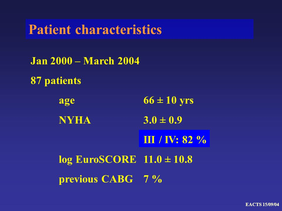 Patient characteristics EACTS 15/09/04 Jan 2000 – March 2004 87 patients age 66 ± 10 yrs NYHA 3.0 ± 0.9 III / IV: 82 % log EuroSCORE11.0 ± 10.8 previous CABG7 %