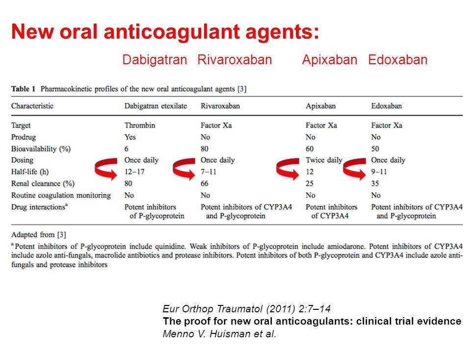 New oral anticoagulant agents: Dabigatran Rivaroxaban Apixaban Edoxaban Eur Orthop Traumatol (2011) 2:7–14 The proof for new oral anticoagulants: clinical trial evidence Menno V.