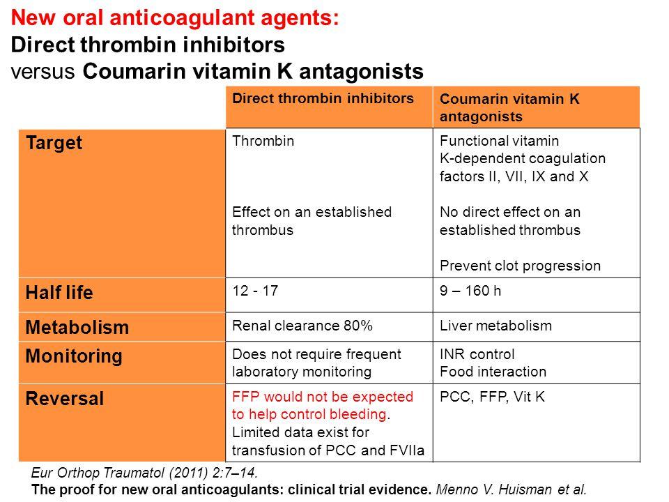 New oral anticoagulant agents: Direct thrombin inhibitors versus Coumarin vitamin K antagonists Eur Orthop Traumatol (2011) 2:7–14.