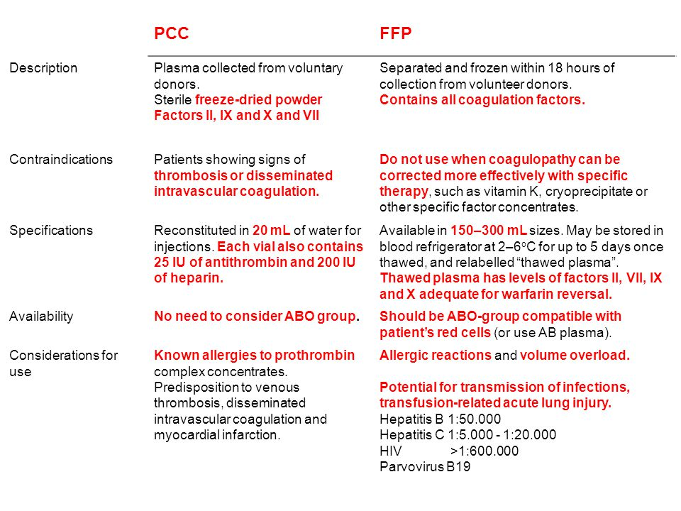 ----------------PCCFFP DescriptionPlasma collected from voluntary donors.