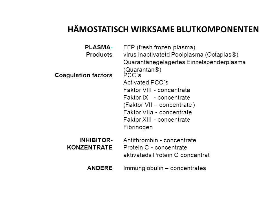 HÄMOSTATISCH WIRKSAME BLUTKOMPONENTEN Antithrombin - concentrate Protein C - concentrate aktivateds Protein C concentrat INHIBITOR- KONZENTRATE PCC´s Activated PCC´s Faktor VIII - concentrate Faktor IX - concentrate (Faktor VII – concentrate) Faktor VIIa - concentrate Faktor XIII - concentrate Fibrinogen Coagulation factors FFP (fresh frozen plasma) virus inactivatetd Poolplasma (Octaplas®) Quarantänegelagertes Einzelspenderplasma (Quarantan®) PLASMA- Products ANDERE Immunglobulin – concentrates