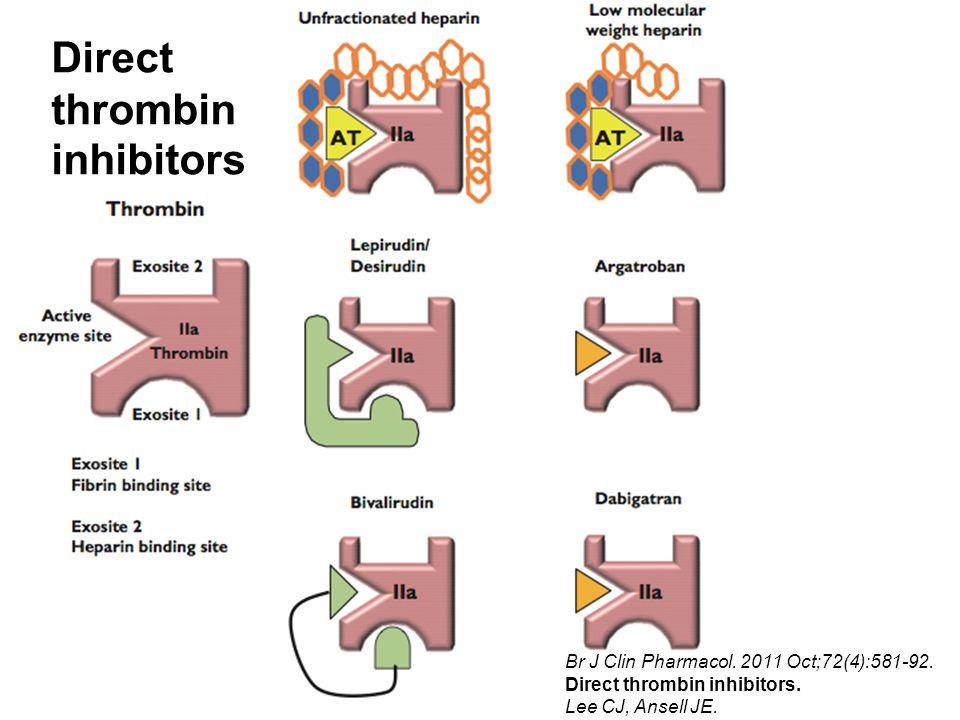 Br J Clin Pharmacol. 2011 Oct;72(4):581-92. Direct thrombin inhibitors. Lee CJ, Ansell JE. Direct thrombin inhibitors