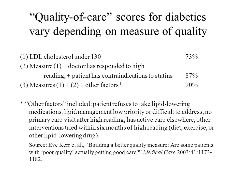 Quality-of-care scores for diabetics vary depending on measure of quality (1) LDL cholesterol under 13073% (2) Measure (1) + doctor has responded to high reading, + patient has contraindications to statins87% (3) Measures (1) + (2) + other factors*90% * Other factors included: patient refuses to take lipid-lowering medications; lipid management low priority or difficult to address; no primary care visit after high reading; has active care elsewhere; other interventions tried within six months of high reading (diet, exercise, or other lipid-lowering drug).