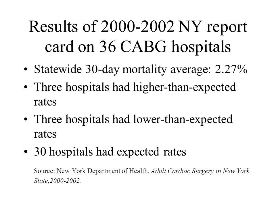 Outliers on 1998-2000 and 2000- 2002 NY hospital CABG reports 1998-20002000-2002 High mortality rates Albany Med Ctr (4.08%) Buffalo General (4.67%) Ellis Hosp (6.13%) Mount Sinai (4.86%) Mount Sinai (6.01%) NY Hospitals Ctr (4.31%) Low mortality rates Lenox Hill (1.15%) St.