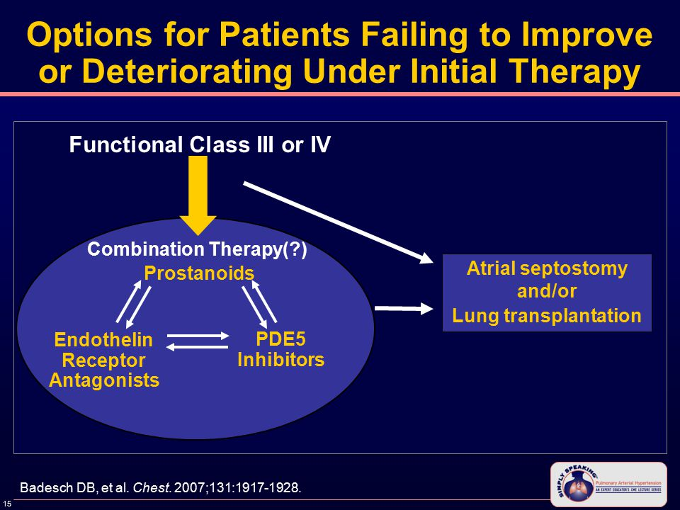 15 Options for Patients Failing to Improve or Deteriorating Under Initial Therapy Badesch DB, et al.