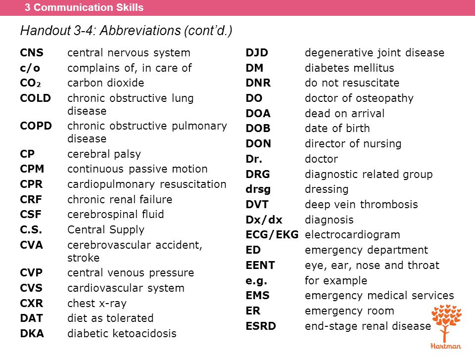 3 Communication Skills Handout 3-4: Abbreviations (cont'd.) CNScentral nervous system c/ocomplains of, in care of CO 2 carbon dioxide COLDchronic obst