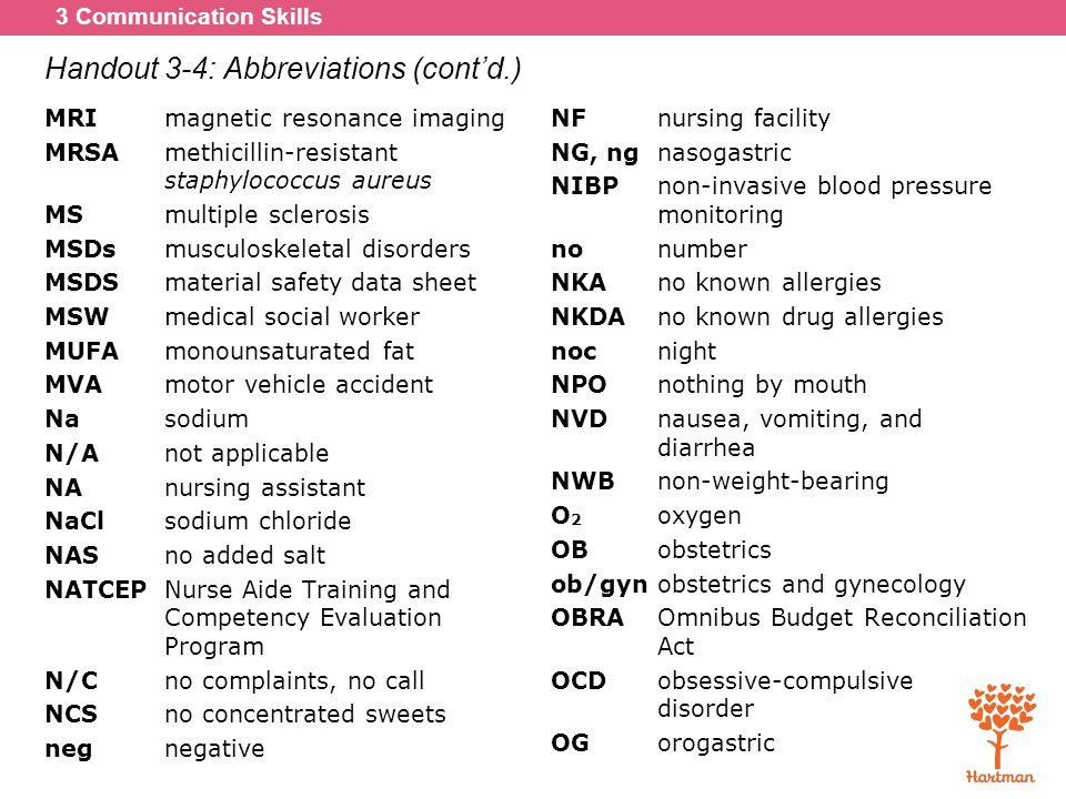 3 Communication Skills Handout 3-4: Abbreviations (cont'd.) MRImagnetic resonance imaging MRSAmethicillin-resistant staphylococcus aureus MSmultiple s