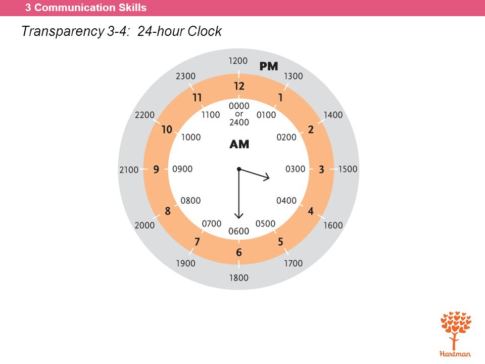 3 Communication Skills Transparency 3-4: 24-hour Clock