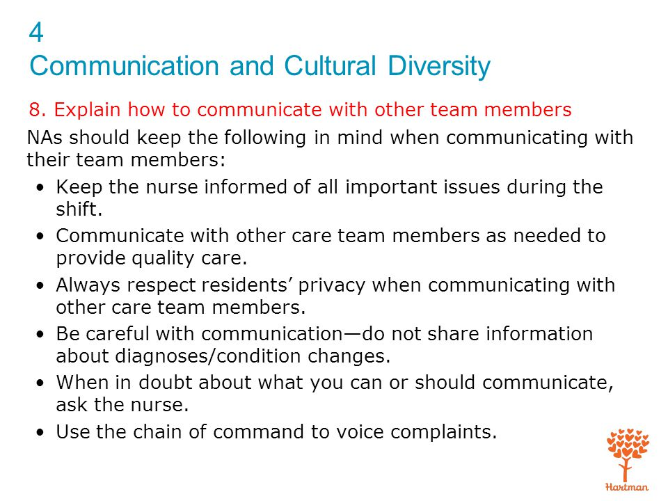 4 Communication and Cultural Diversity 8. Explain how to communicate with other team members NAs should keep the following in mind when communicating