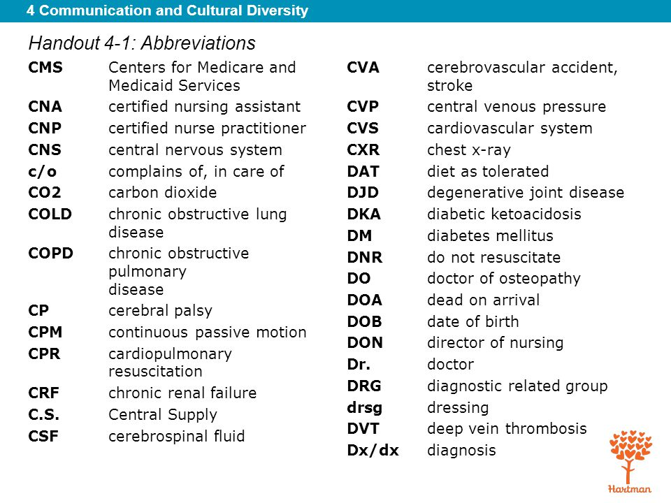 4 Communication and Cultural Diversity Handout 4-1: Abbreviations CMSCenters for Medicare and Medicaid Services CNAcertified nursing assistant CNPcert