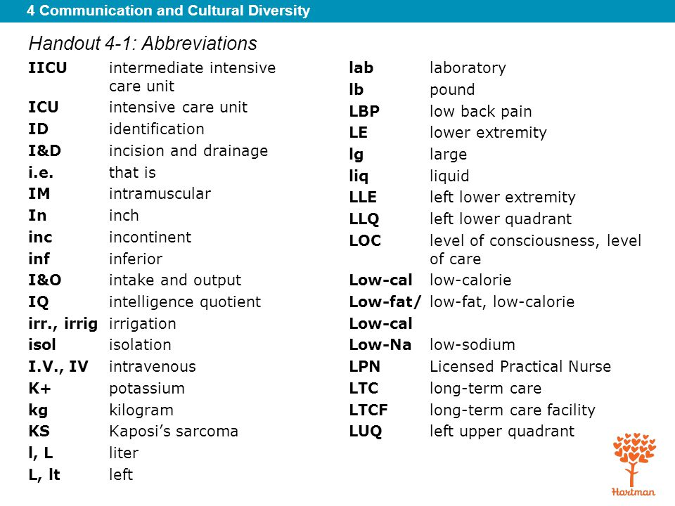 4 Communication and Cultural Diversity Handout 4-1: Abbreviations IICU intermediate intensive care unit ICU intensive care unit ID identification I&D incision and drainage i.e.that is IM intramuscular In inch inc incontinent inf inferior I&O intake and output IQ intelligence quotient irr., irrig irrigation isol isolation I.V., IV intravenous K+ potassium kg kilogram KS Kaposi's sarcoma l, L liter L, lt left lab laboratory lb pound LBP low back pain LE lower extremity lg large liq liquid LLE left lower extremity LLQ left lower quadrant LOC level of consciousness, level of care Low-cal low-calorie Low-fat/low-fat, low-calorie Low-cal Low-Na low-sodium LPN Licensed Practical Nurse LTC long-term care LTCFlong-term care facility LUQ left upper quadrant