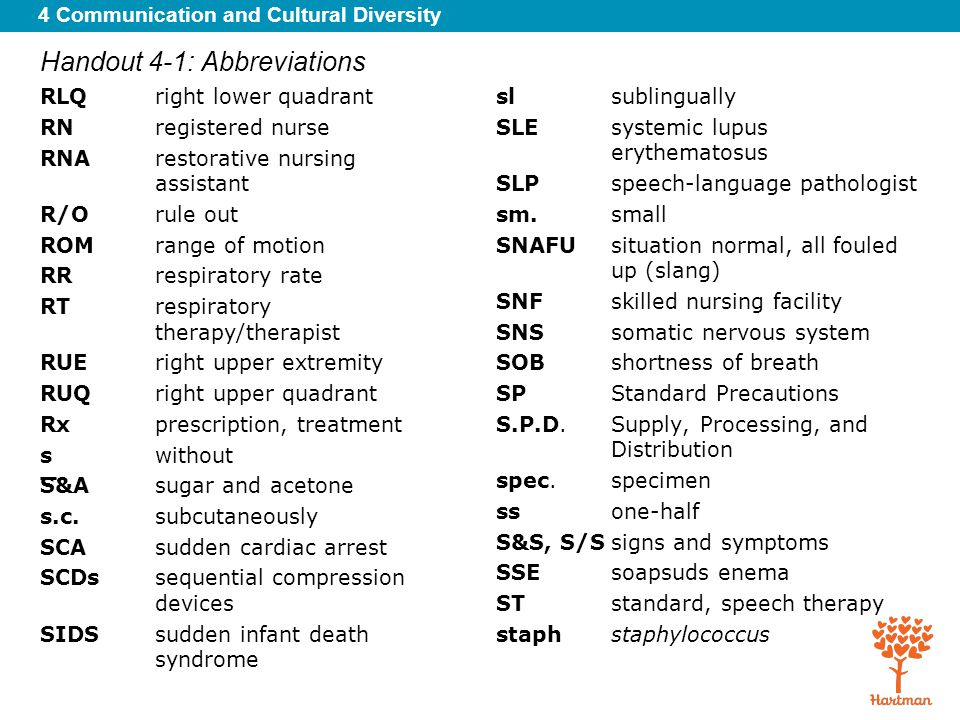 4 Communication and Cultural Diversity Handout 4-1: Abbreviations RLQright lower quadrant RNregistered nurse RNArestorative nursing assistant R/Orule out ROMrange of motion RRrespiratory rate RTrespiratory therapy/therapist RUEright upper extremity RUQright upper quadrant Rxprescription, treatment s without S&Asugar and acetone s.c.subcutaneously SCAsudden cardiac arrest SCDssequential compression devices SIDSsudden infant death syndrome slsublingually SLEsystemic lupus erythematosus SLPspeech-language pathologist sm.small SNAFUsituation normal, all fouled up (slang) SNFskilled nursing facility SNSsomatic nervous system SOBshortness of breath SPStandard Precautions S.P.D.Supply, Processing, and Distribution spec.specimen ssone-half S&S, S/Ssigns and symptoms SSEsoapsuds enema STstandard, speech therapy staphstaphylococcus