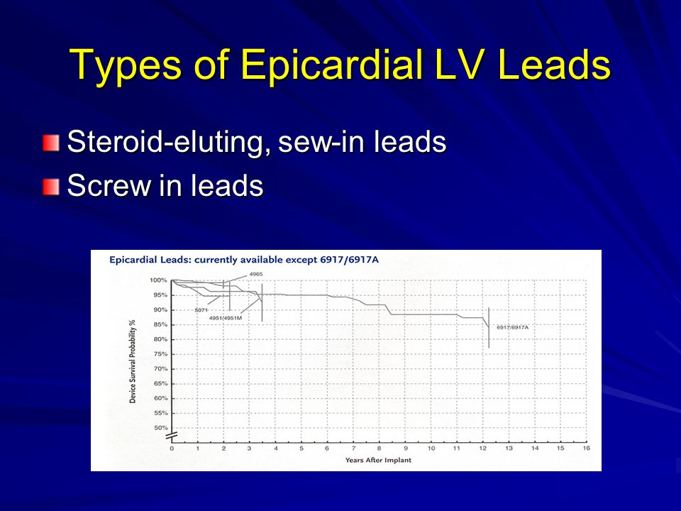 Types of Epicardial LV Leads Steroid-eluting, sew-in leads Screw in leads