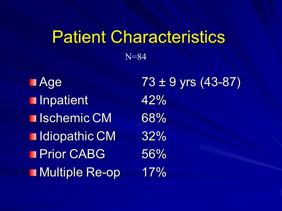 Patient Characteristics Age73 ± 9 yrs (43-87) Inpatient42% Ischemic CM68% Idiopathic CM32% Prior CABG56% Multiple Re-op17% N=84