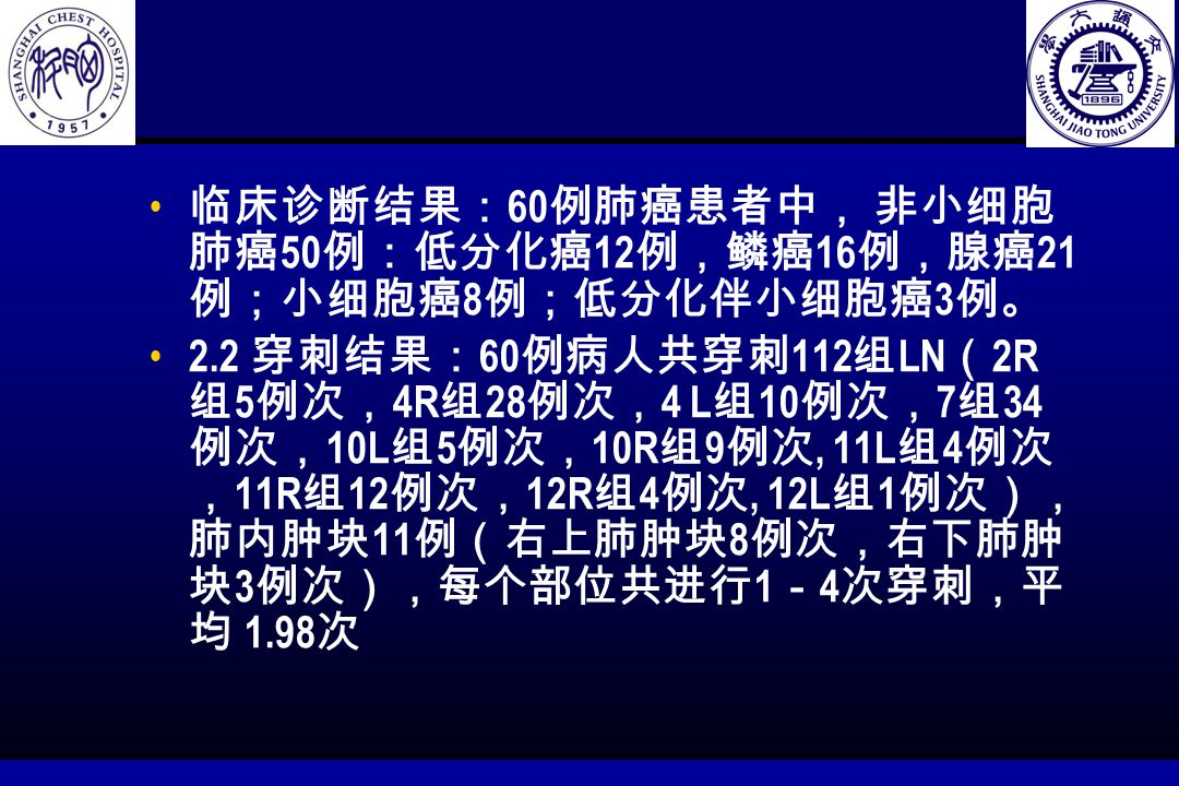 临床诊断结果: 60 例肺癌患者中, 非小细胞 肺癌 50 例:低分化癌 12 例,鳞癌 16 例,腺癌 21 例;小细胞癌 8 例;低分化伴小细胞癌 3 例。 2.2 穿刺结果: 60 例病人共穿刺 112 组 LN ( 2R 组 5 例次, 4R 组 28 例次, 4 L 组 10 例次, 7 组 34 例次, 10L 组 5 例次, 10R 组 9 例次, 11L 组 4 例次 , 11R 组 12 例次, 12R 组 4 例次, 12L 组 1 例次), 肺内肿块 11 例(右上肺肿块 8 例次,右下肺肿 块 3 例次),每个部位共进行 1 - 4 次穿刺,平 均 1.98 次