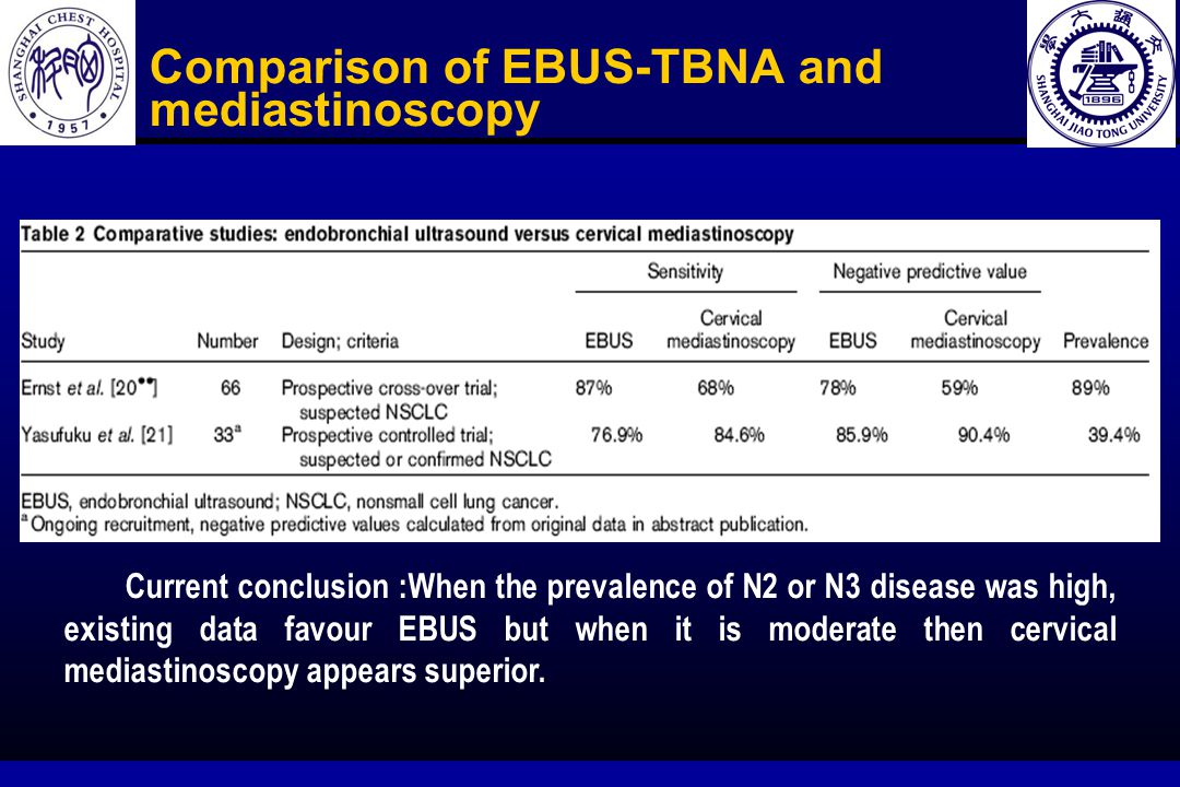 Comparison of EBUS-TBNA and mediastinoscopy Current conclusion :When the prevalence of N2 or N3 disease was high, existing data favour EBUS but when i