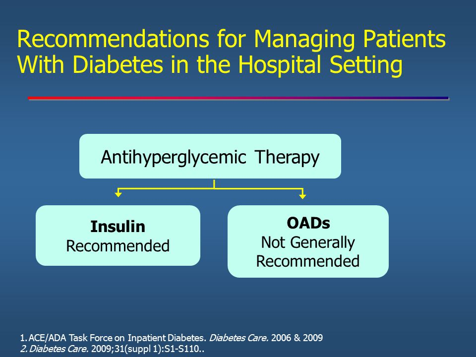 1.ACE/ADA Task Force on Inpatient Diabetes. Diabetes Care. 2006 & 2009 2.Diabetes Care. 2009;31(suppl 1):S1-S110.. Antihyperglycemic Therapy Insulin R