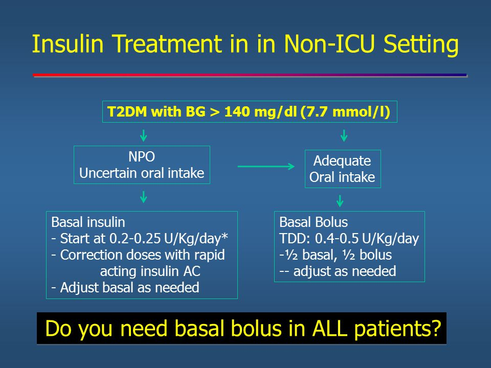 Insulin Treatment in in Non-ICU Setting Do you need basal bolus in ALL patients? T2DM with BG > 140 mg/dl (7.7 mmol/l) Basal insulin - Start at 0.2-0.