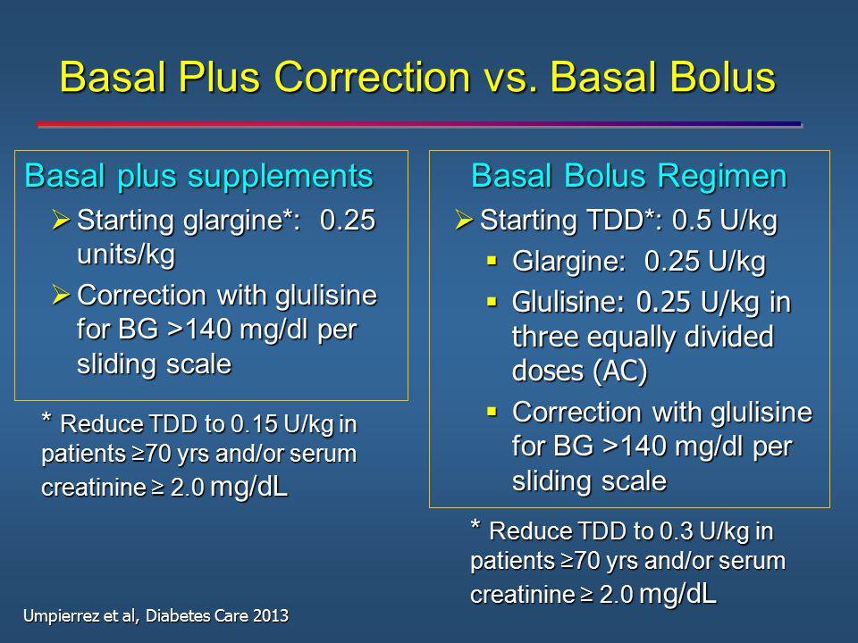 Basal Plus Correction vs. Basal Bolus Basal plus supplements  Starting glargine*: 0.25 units/kg  Correction with glulisine for BG >140 mg/dl per sli