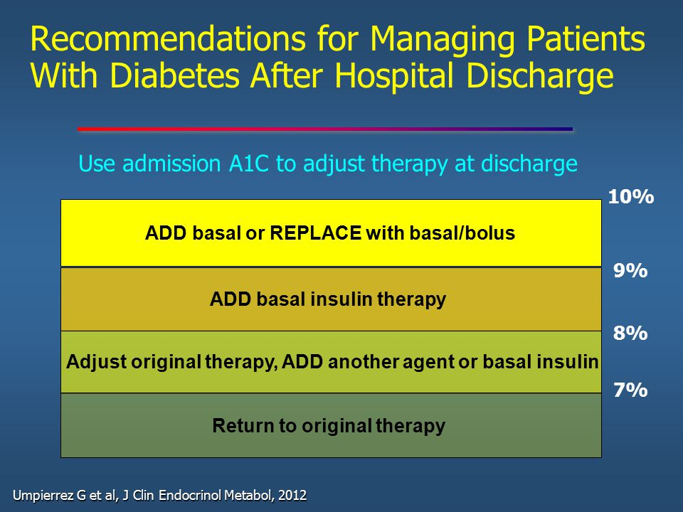 Use admission A1C to adjust therapy at discharge 7% 8% 9% 10% Adjust original therapy, ADD another agent or basal insulin Return to original therapy A