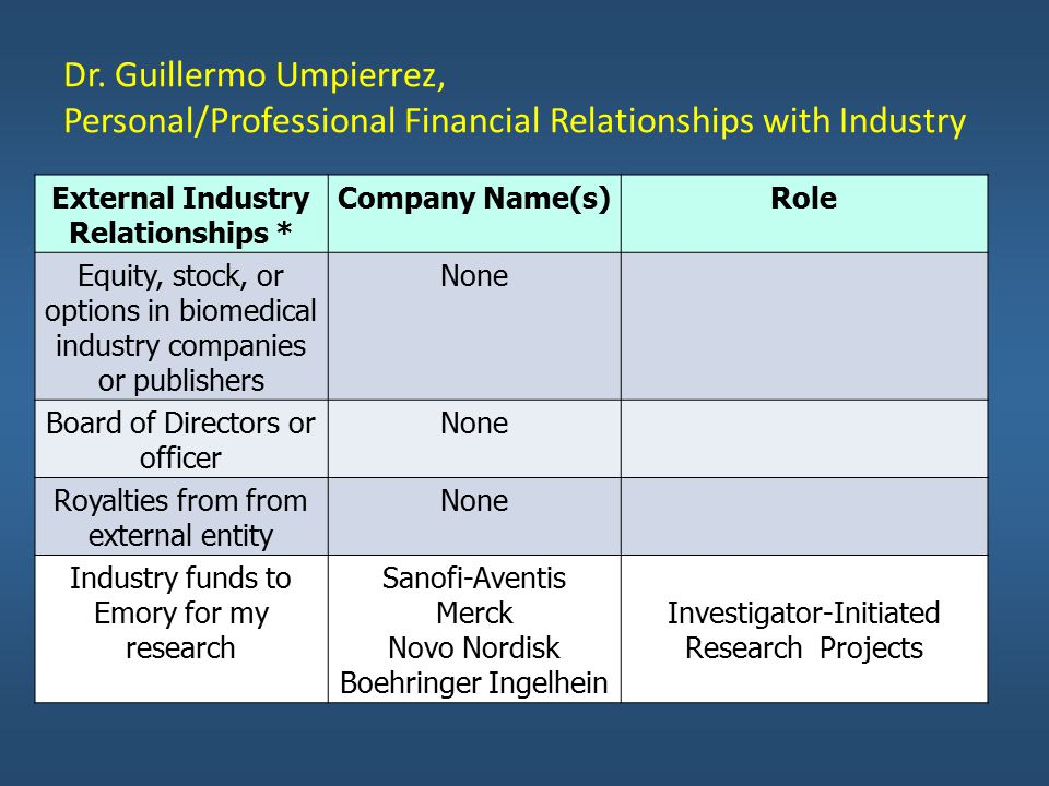 External Industry Relationships * Company Name(s)Role Equity, stock, or options in biomedical industry companies or publishers None Board of Directors