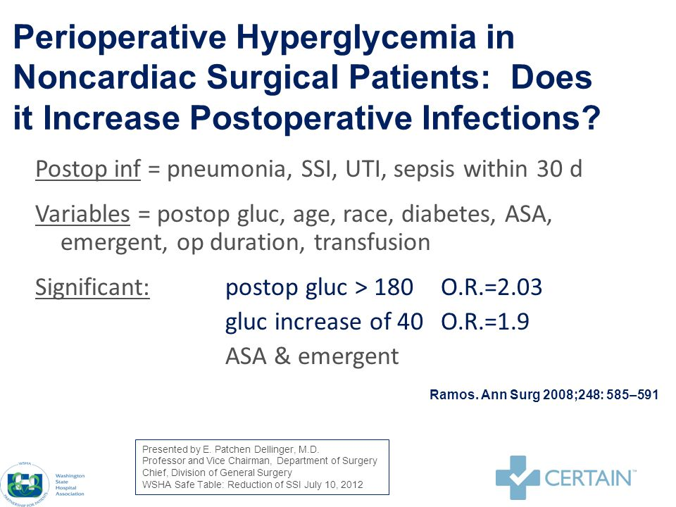 Perioperative Hyperglycemia in Noncardiac Surgical Patients: Does it Increase Postoperative Infections.