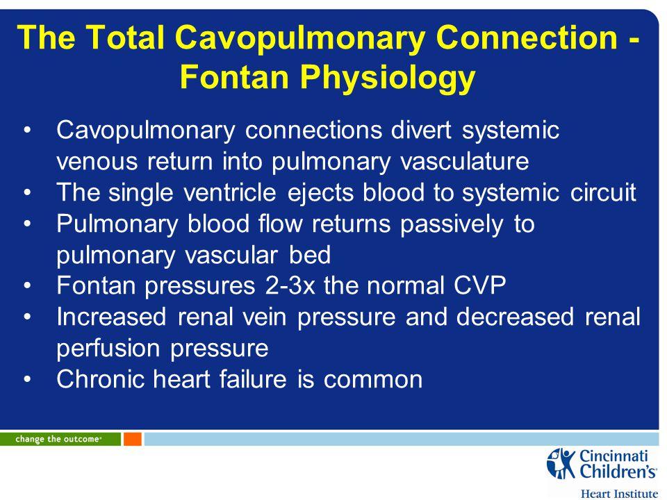 The Total Cavopulmonary Connection - Fontan Physiology Cavopulmonary connections divert systemic venous return into pulmonary vasculature The single v