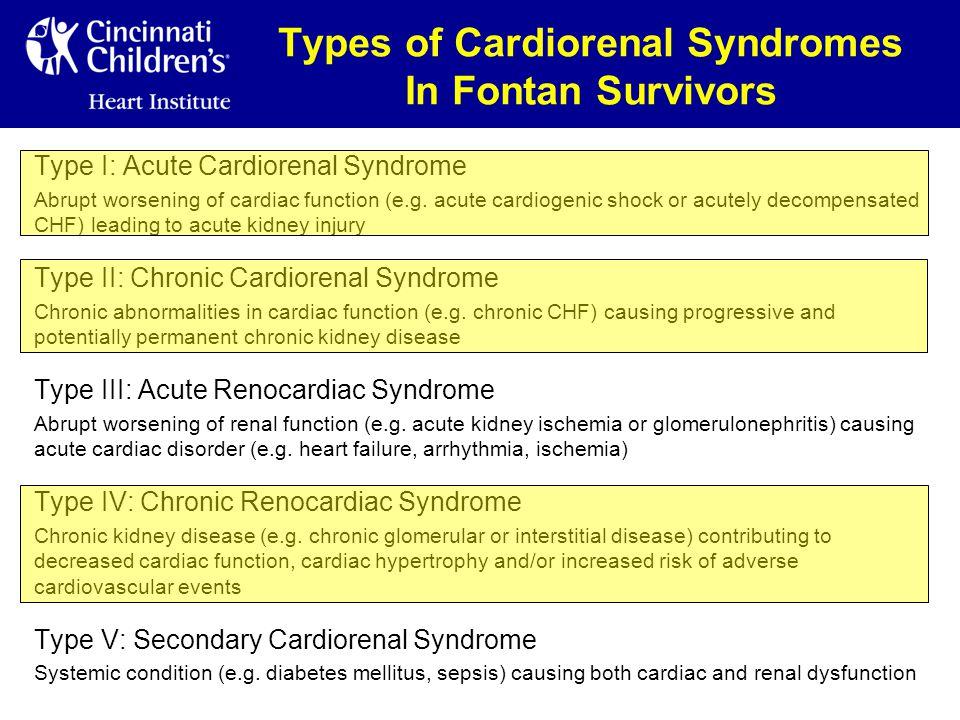 Types of Cardiorenal Syndromes In Fontan Survivors Type I: Acute Cardiorenal Syndrome Abrupt worsening of cardiac function (e.g. acute cardiogenic sho